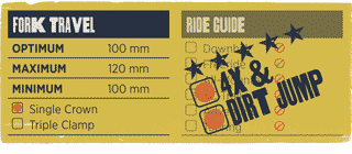 Fork and Ride Guide