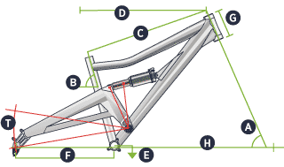 Alpine 160 Geometry