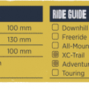 G3 Ride Guide