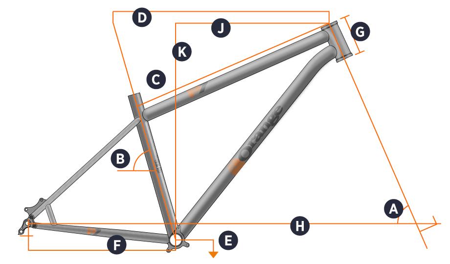 P7 geometry 2016