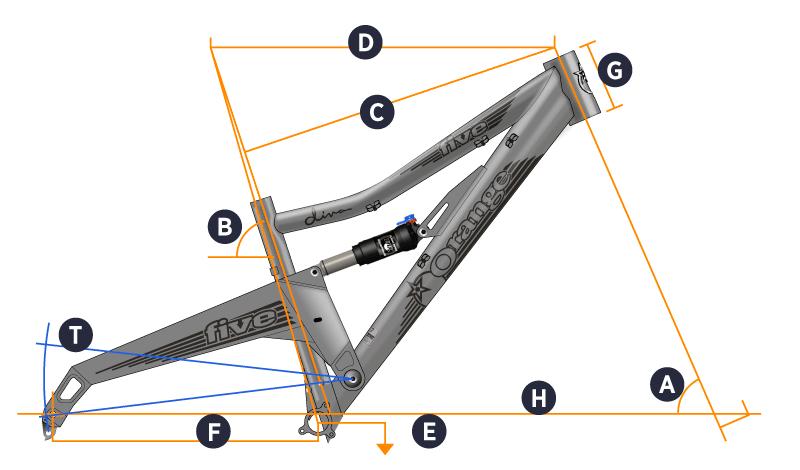 2015 Five Diva Geometry