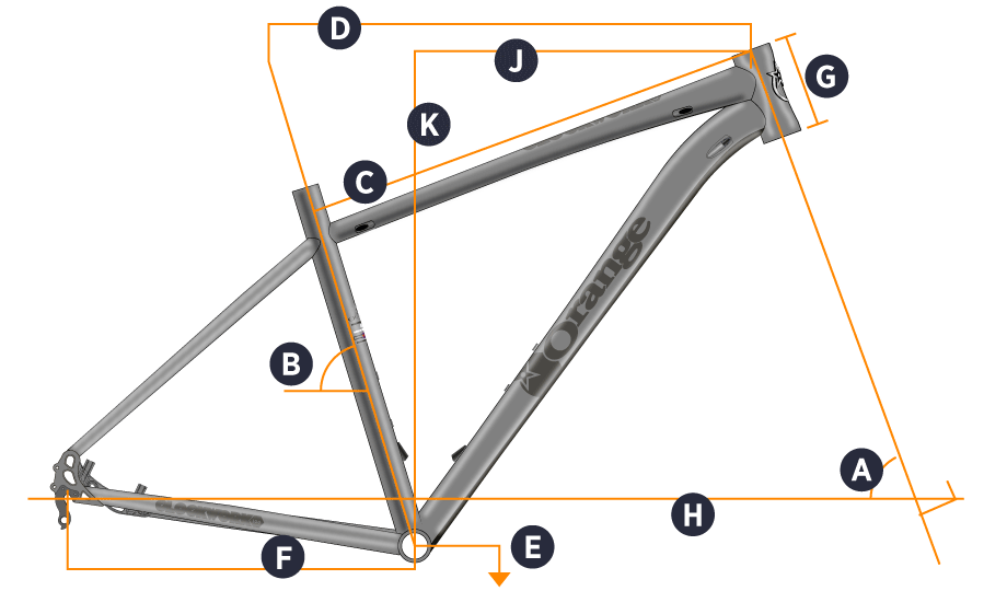 2015 Clockwork 100 Geometry