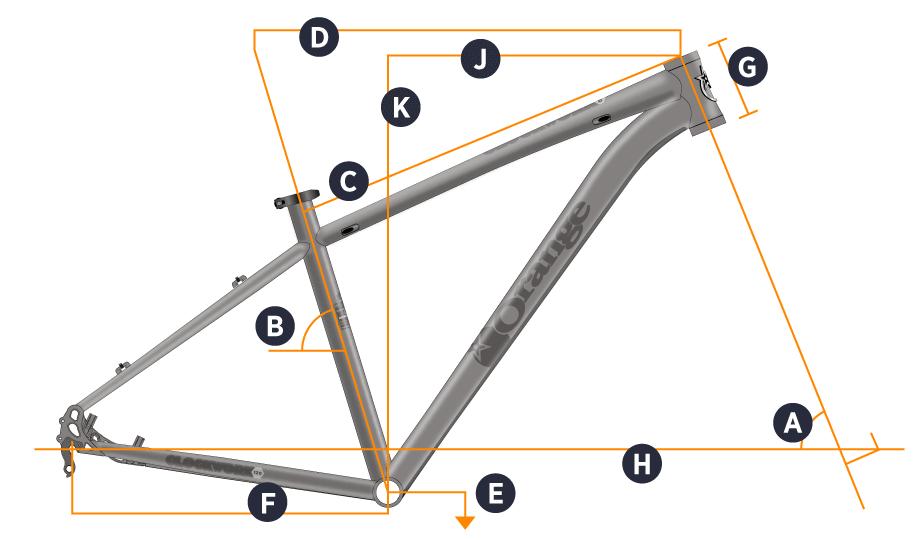2015 Clockwork 120 S Geometry