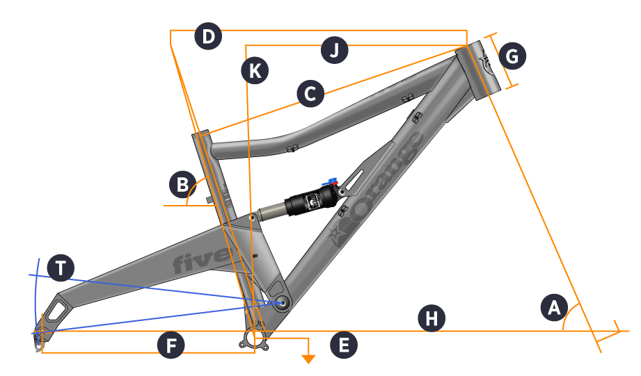 Five geometry 2015