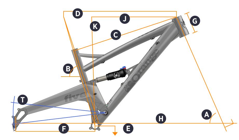 Five geometry 2015 mk2