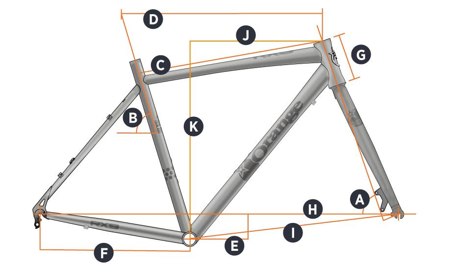 2015 RX9 Geometry