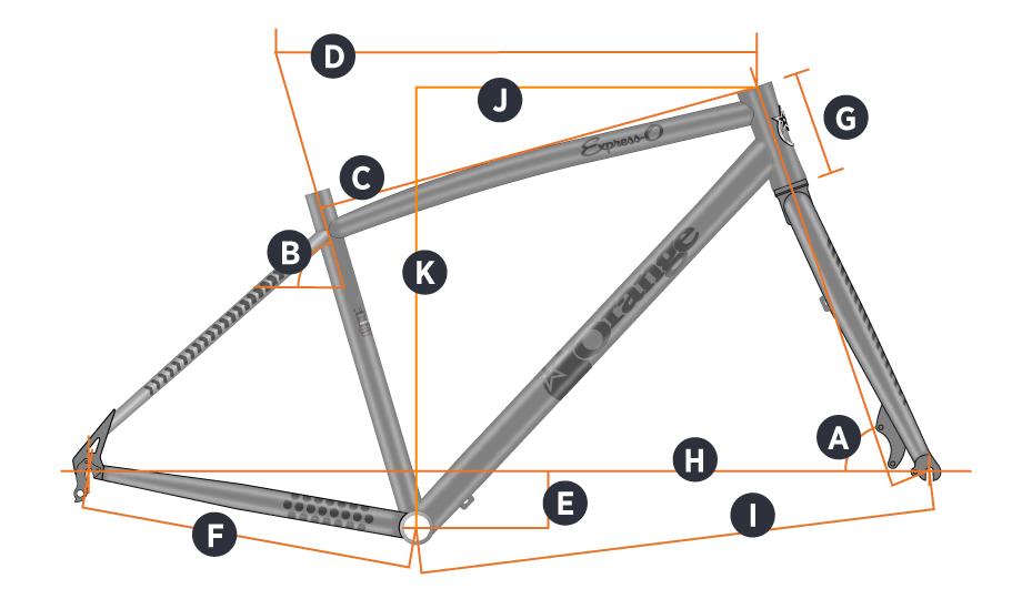 2015 Express-o geometry