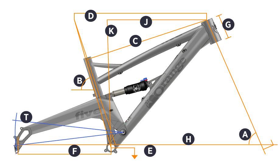 Five geometry 2016