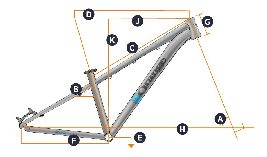 2017 Zest Geometry