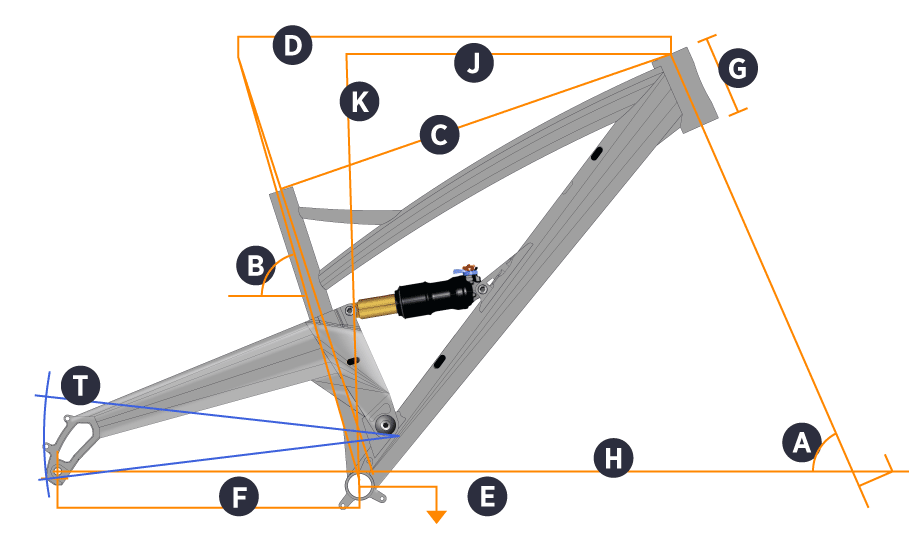 2017-18 Five geometry