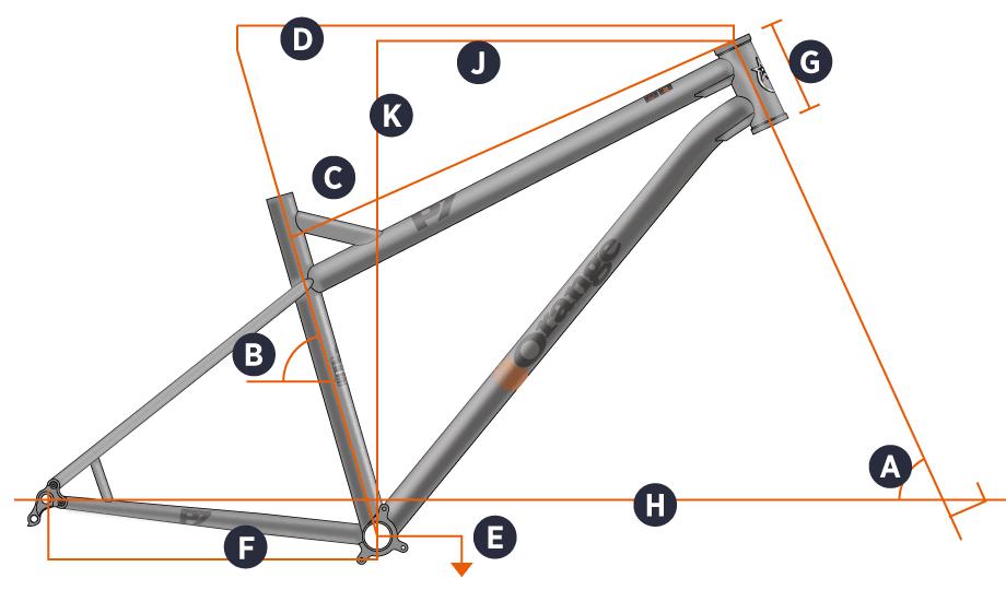 2018 P7 geometry