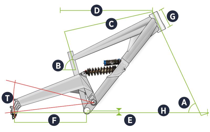 2015 322 Geometry