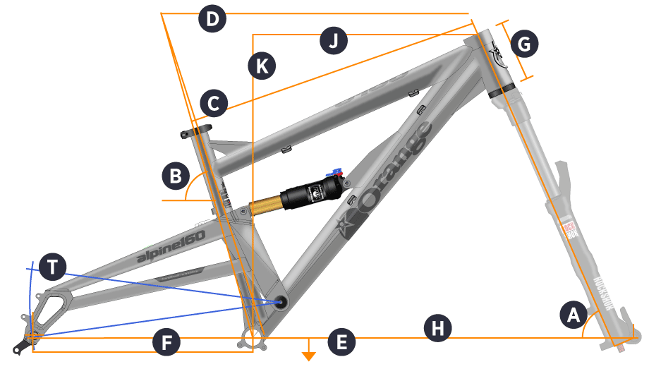 Alpine 160 Geometry 2015