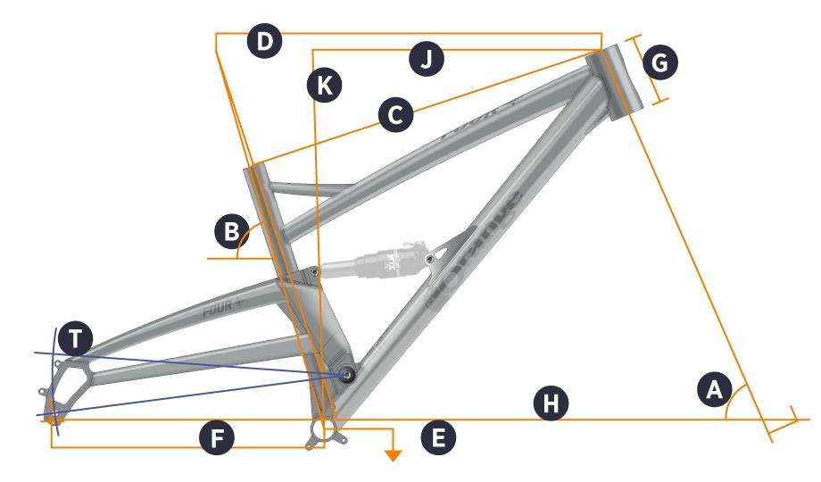 2017 Four geometry