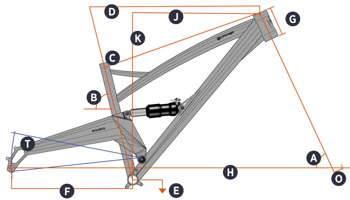 2020 Stage 5 Geometry