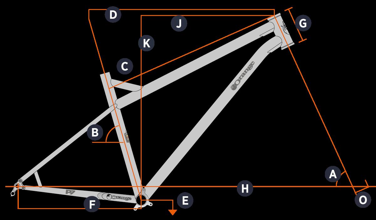 2021 P7 geometry