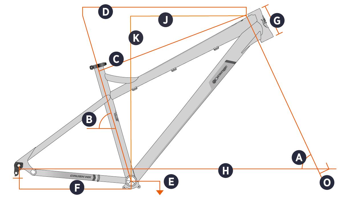 2021 Crush MX geometry