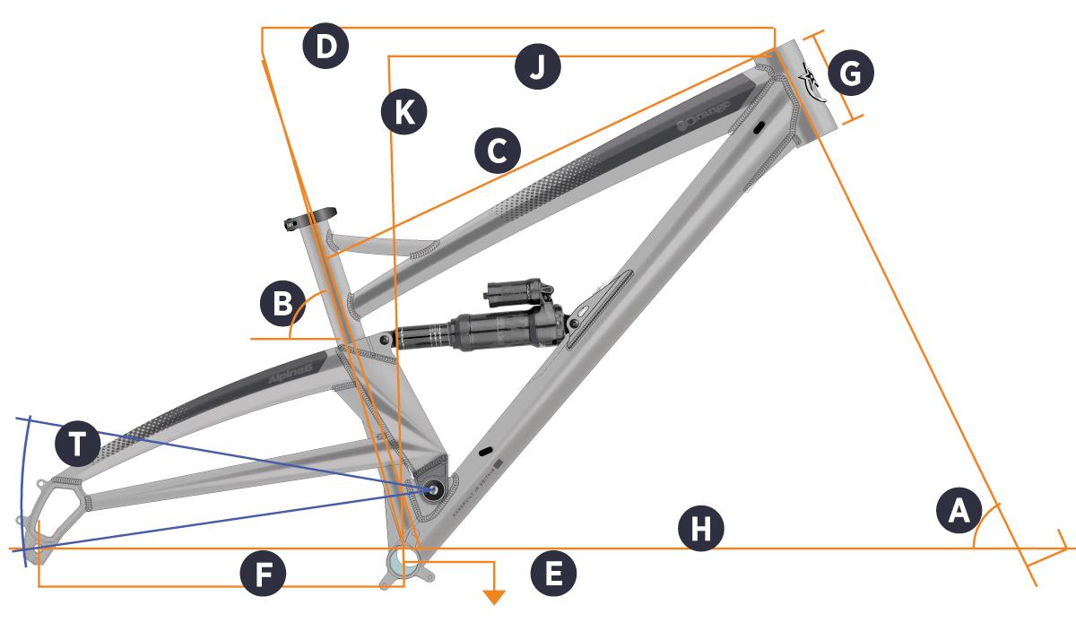 2020 Alpine 6 Mk2 Geometry
