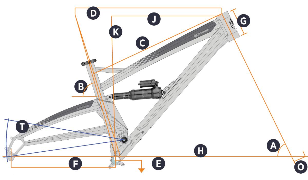 2021 Alpine 6 Mk2 Geometry