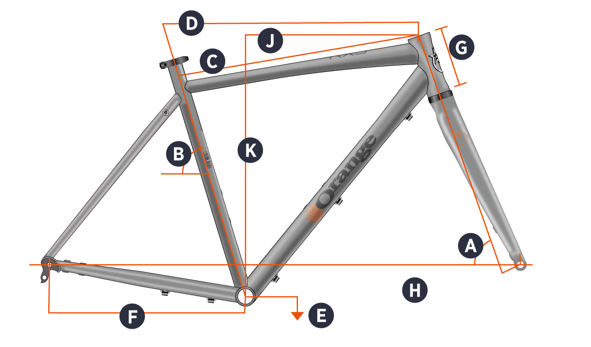 2019 RX9 Geometry