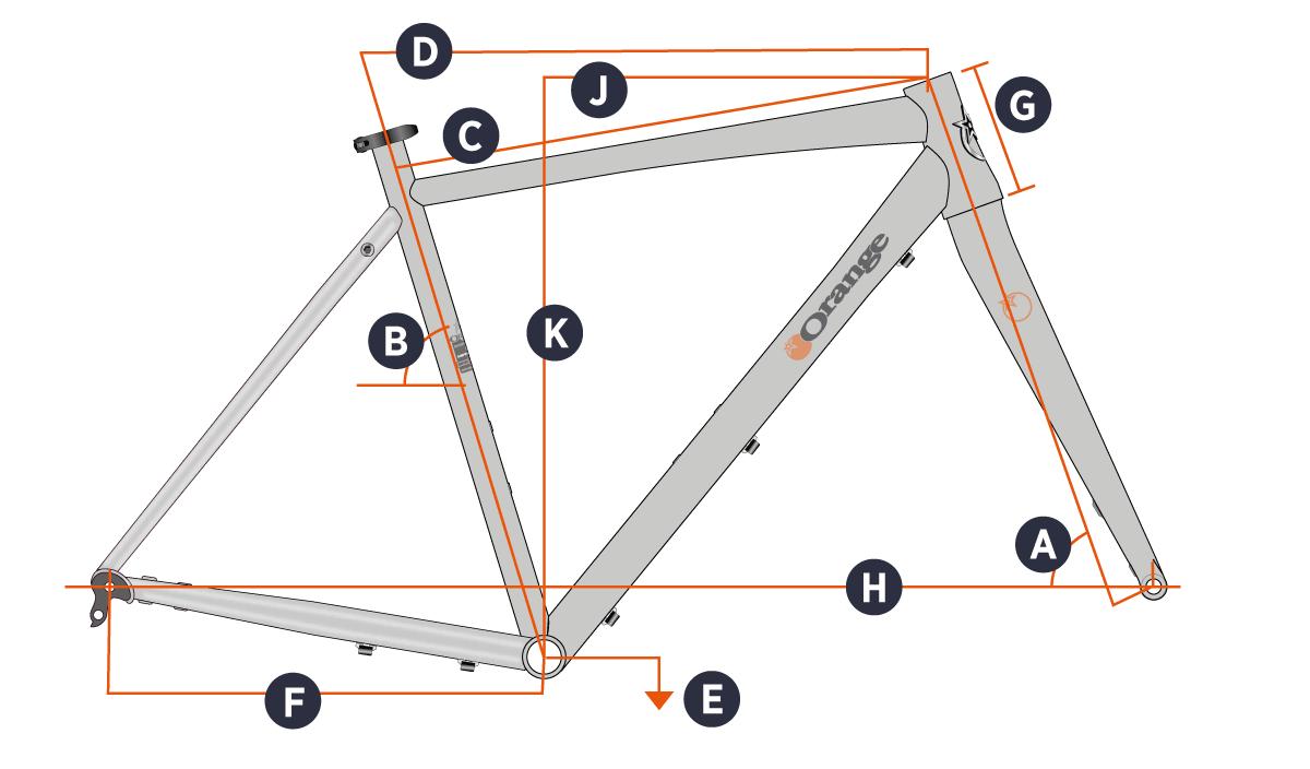 2020 RX9 Geometry