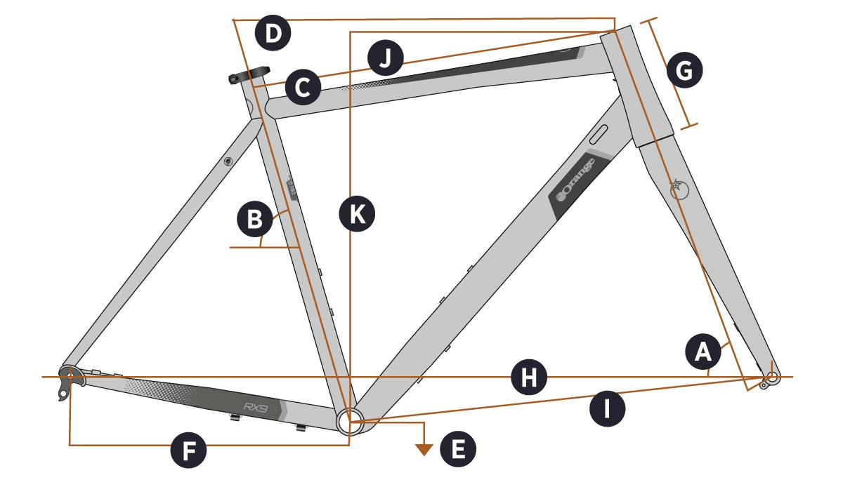 2021 RX9 Geometry