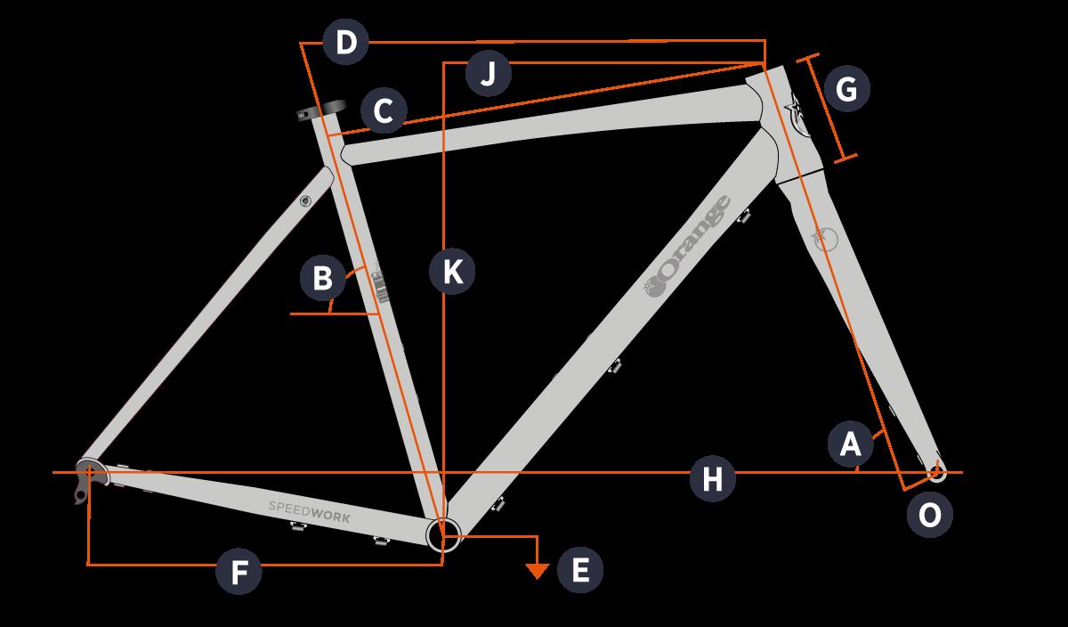 2020 Speedwork Geometry