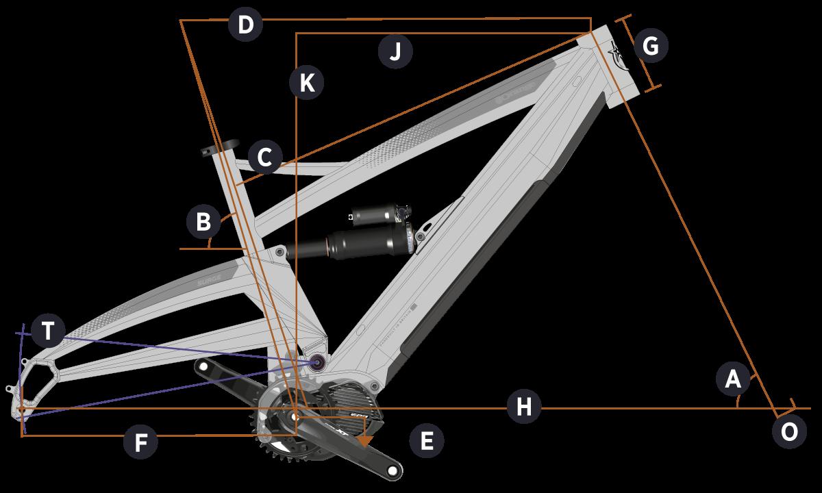 2021 Surge Geometry