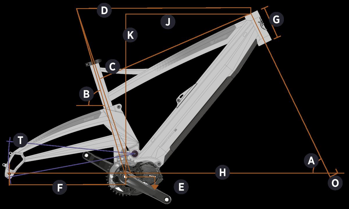 2021 Surge 29 Geometry