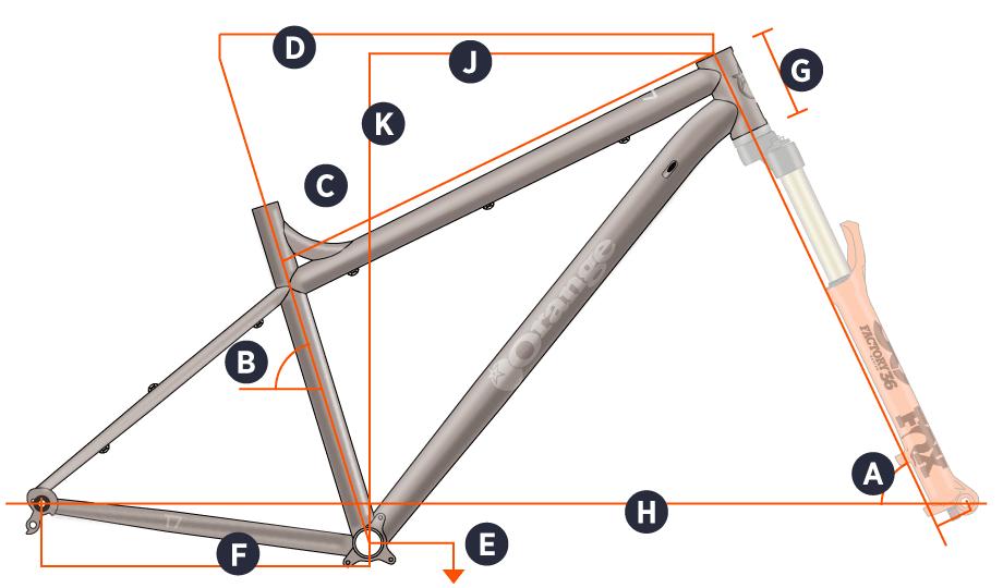 2018 T7 geometry
