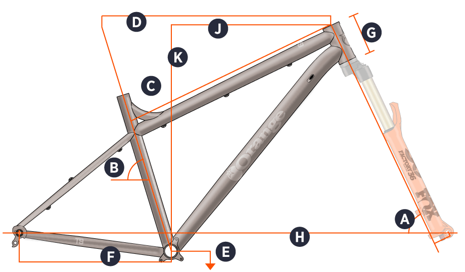 2018 T9 geometry