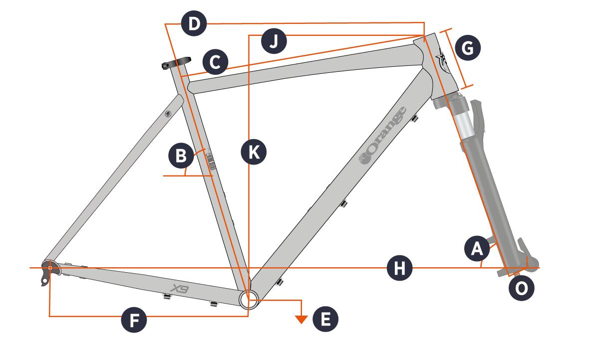2020 X9 Geometry