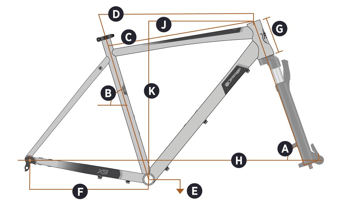 2021 X9 Geometry