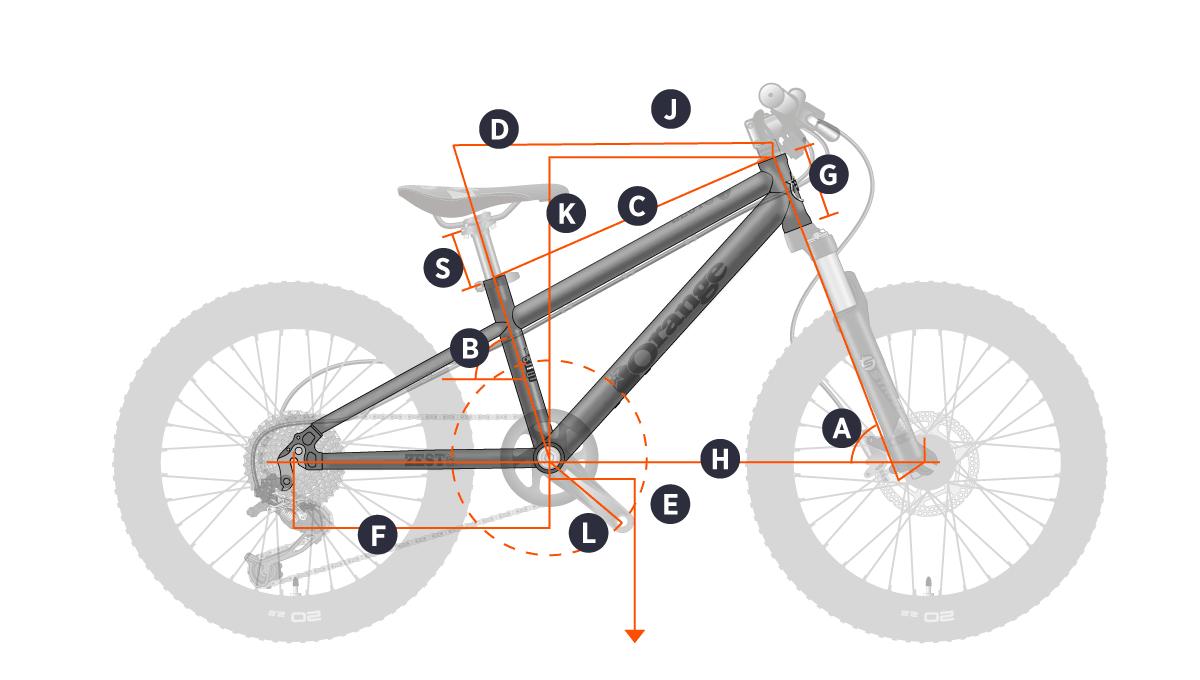 2018 Zest 20 S Geometry