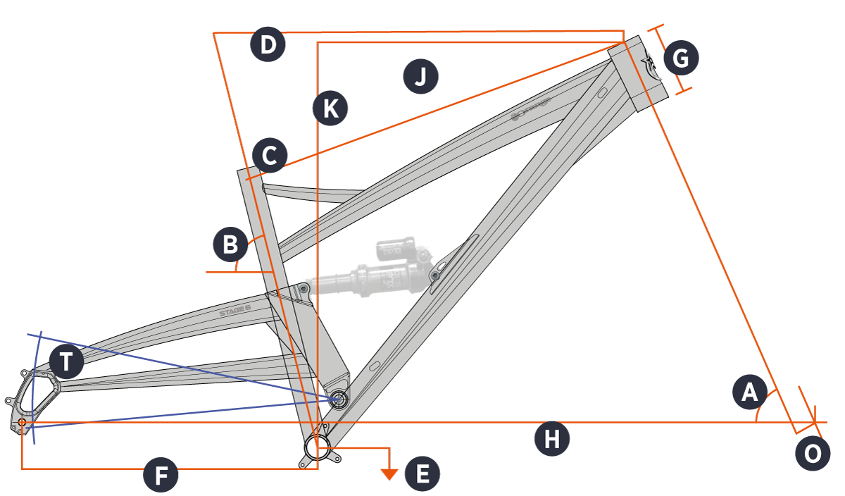 2020 Stage 6 Geometry