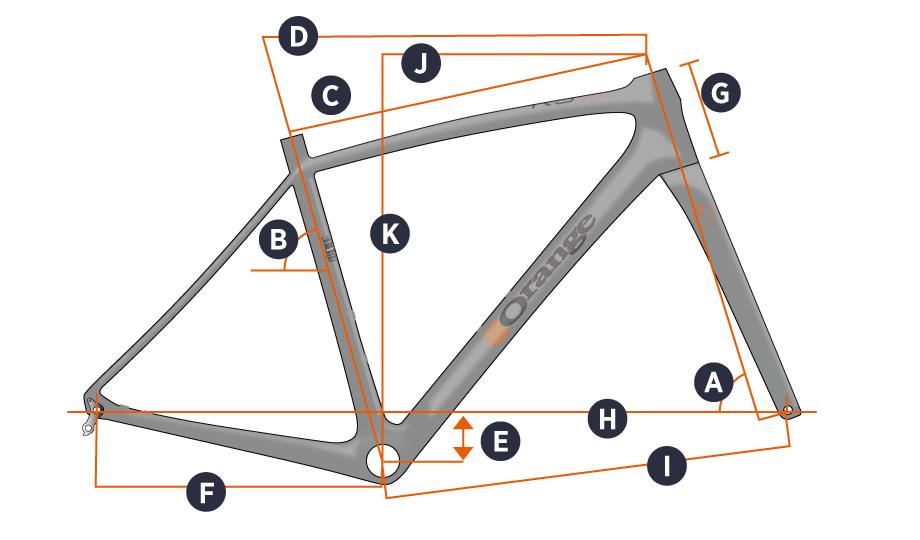 2018 R9 Geometry