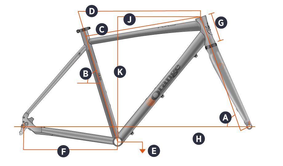 2017 RX9 Geometry