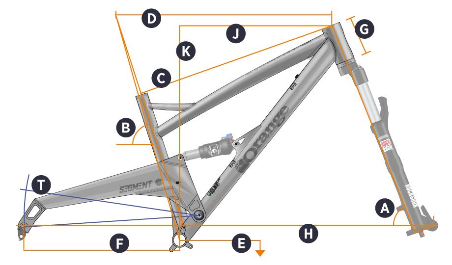 segment Geometry 2016