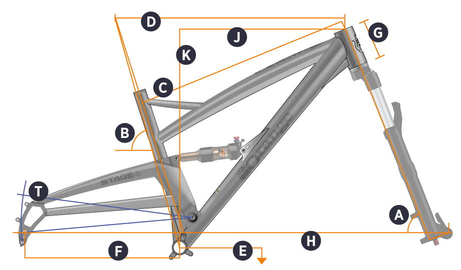 2018 Stage 4 Geometry