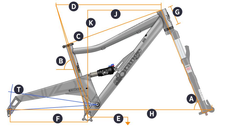 segment Geometry 2015